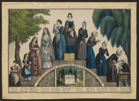 19th Century Lithograph of Stages of Life/Photo: Schlesinger Library